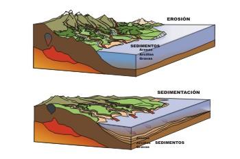 EROSION..... Erosion